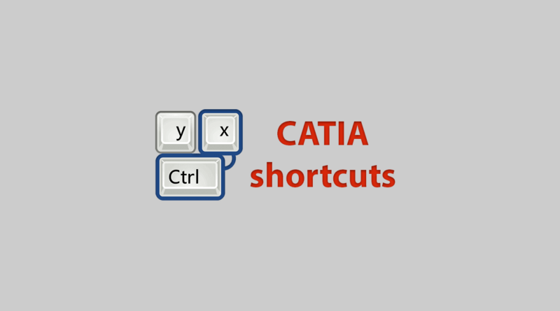 catia shortcuts