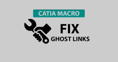 Ghost links